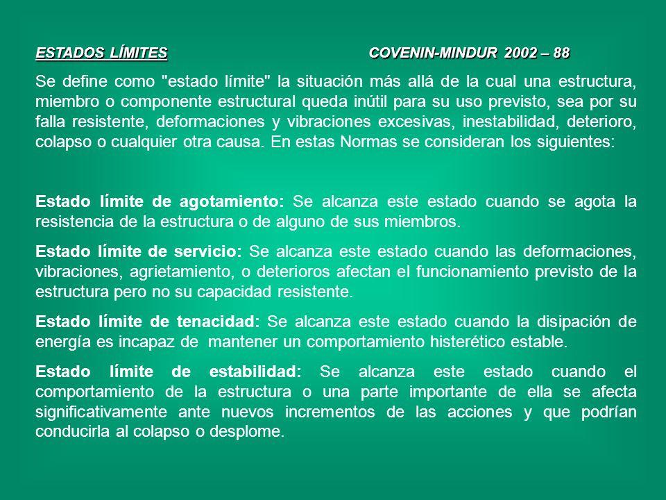 ESTADOS LÍMITESCOVENIN-MINDUR 2002 – 88 Se define como