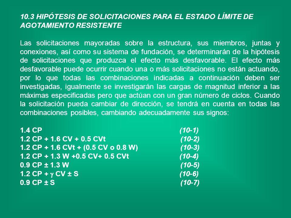 10.3 HIPÓTESIS DE SOLICITACIONES PARA EL ESTADO LÍMITE DE AGOTAMIENTO RESISTENTE Las solicitaciones mayoradas sobre la estructura, sus miembros, junta