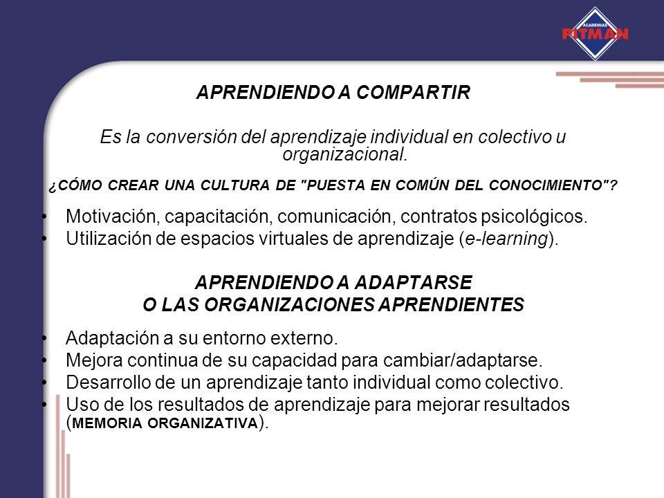 APRENDIENDO A COMPARTIR Es la conversión del aprendizaje individual en colectivo u organizacional. ¿CÓMO CREAR UNA CULTURA DE