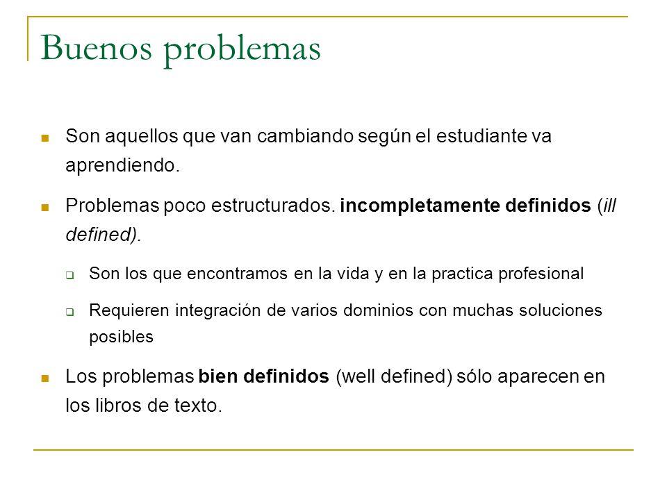 Buenos problemas Son aquellos que van cambiando según el estudiante va aprendiendo. Problemas poco estructurados. incompletamente definidos (ill defin