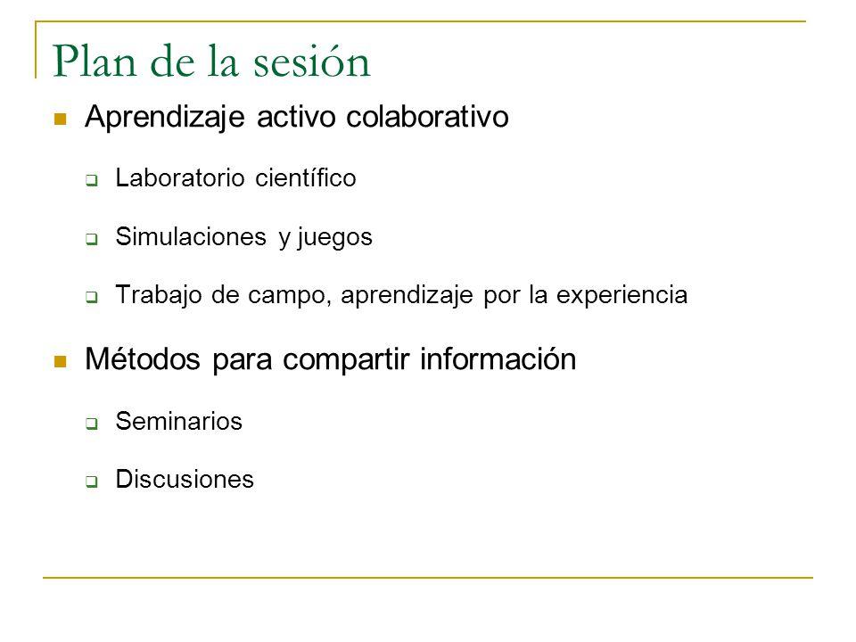 Plan de la sesión Aprendizaje activo colaborativo Laboratorio científico Simulaciones y juegos Trabajo de campo, aprendizaje por la experiencia Métodos para compartir información Seminarios Discusiones