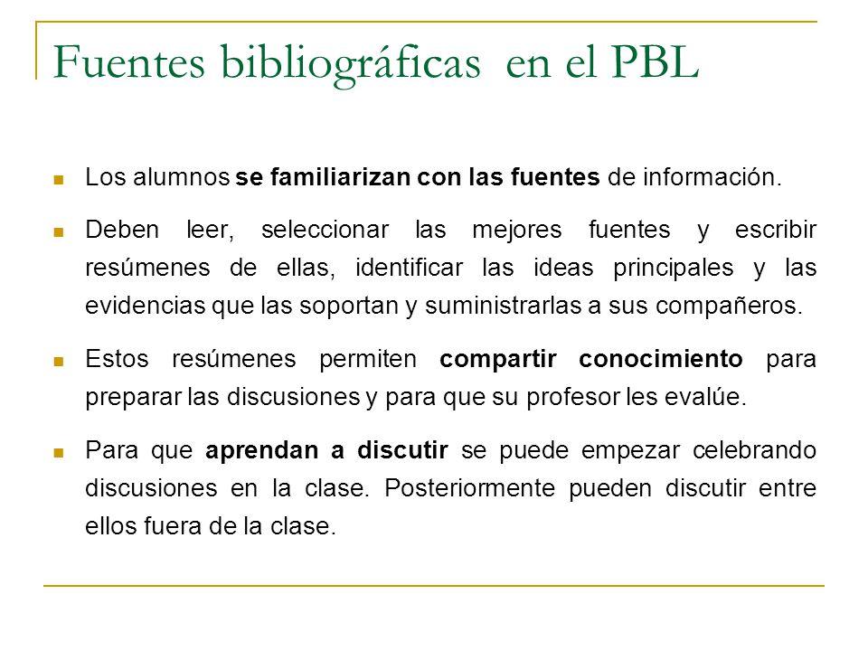 Fuentes bibliográficas en el PBL Los alumnos se familiarizan con las fuentes de información. Deben leer, seleccionar las mejores fuentes y escribir re