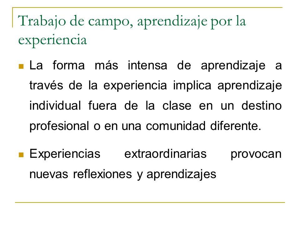 Trabajo de campo, aprendizaje por la experiencia La forma más intensa de aprendizaje a través de la experiencia implica aprendizaje individual fuera d