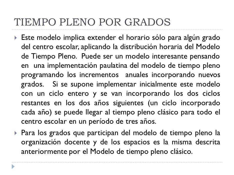 TIEMPO PLENO POR GRADOS Este modelo implica extender el horario sólo para algún grado del centro escolar, aplicando la distribución horaria del Modelo
