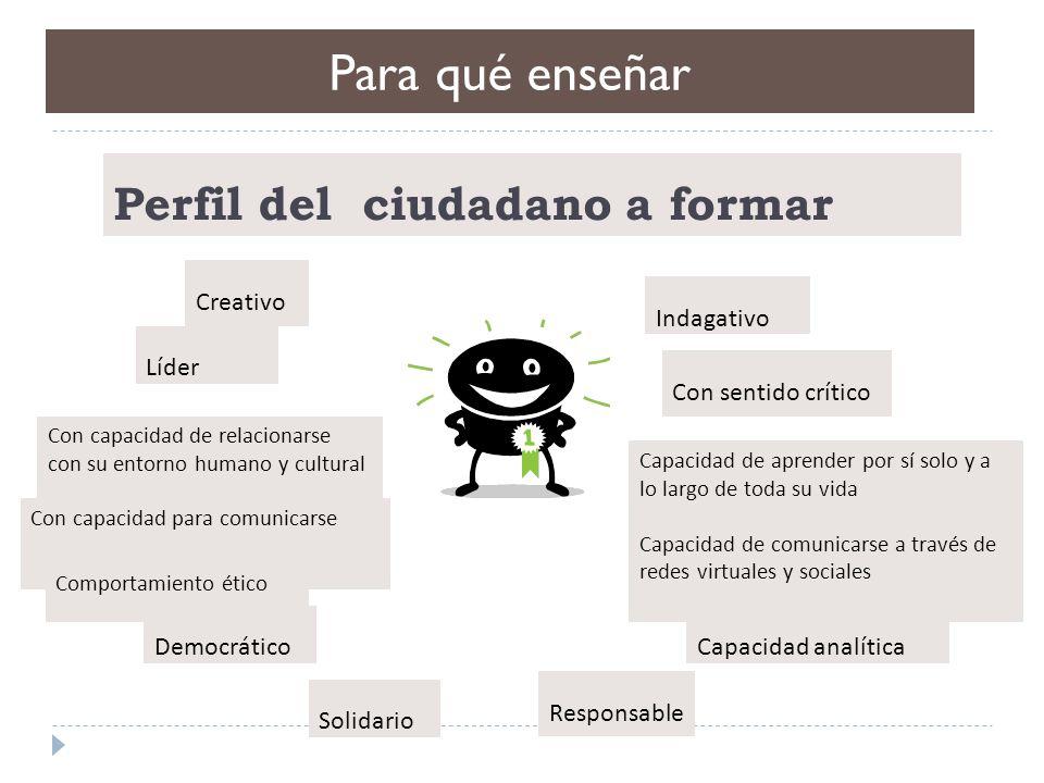 Perfil del ciudadano a formar Creativo Líder Con capacidad de relacionarse con su entorno humano y cultural Con capacidad para comunicarse Comportamie