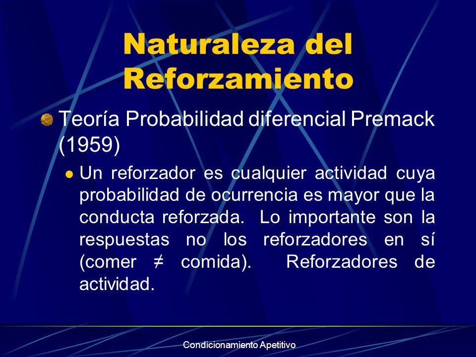 Condicionamiento Apetitivo Naturaleza del Reforzamiento Teoría Probabilidad diferencial Premack (1959) Un reforzador es cualquier actividad cuya proba