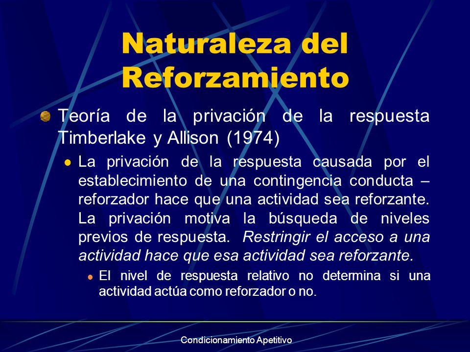 Condicionamiento Apetitivo Naturaleza del Reforzamiento Teoría de la privación de la respuesta Timberlake y Allison (1974) La privación de la respuest