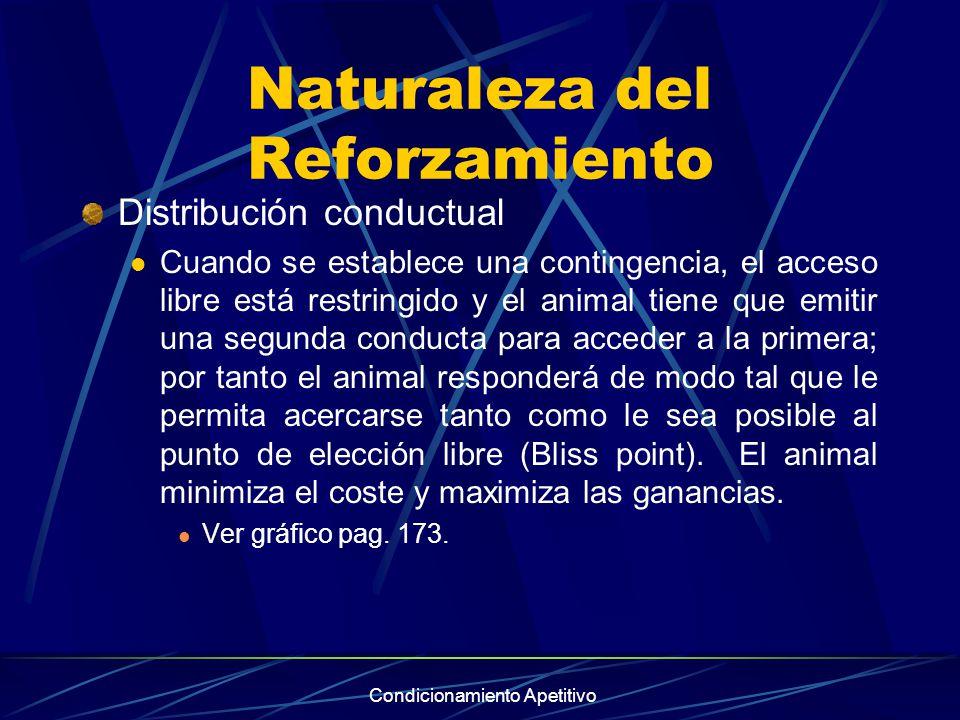 Condicionamiento Apetitivo Naturaleza del Reforzamiento Distribución conductual Cuando se establece una contingencia, el acceso libre está restringido