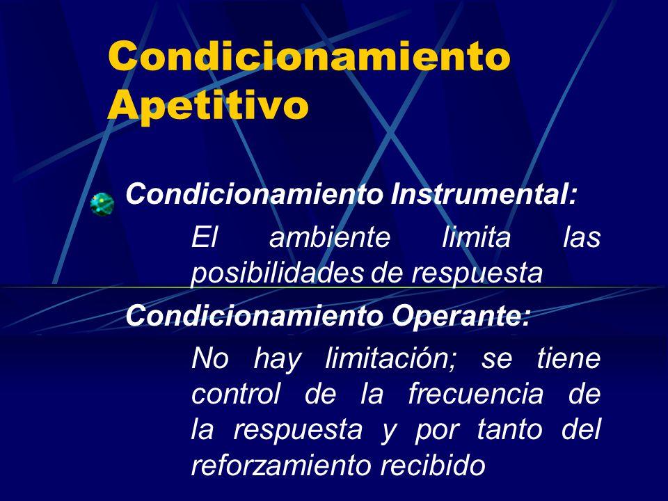 Condicionamiento Apetitivo Condicionamiento Instrumental: El ambiente limita las posibilidades de respuesta Condicionamiento Operante: No hay limitaci