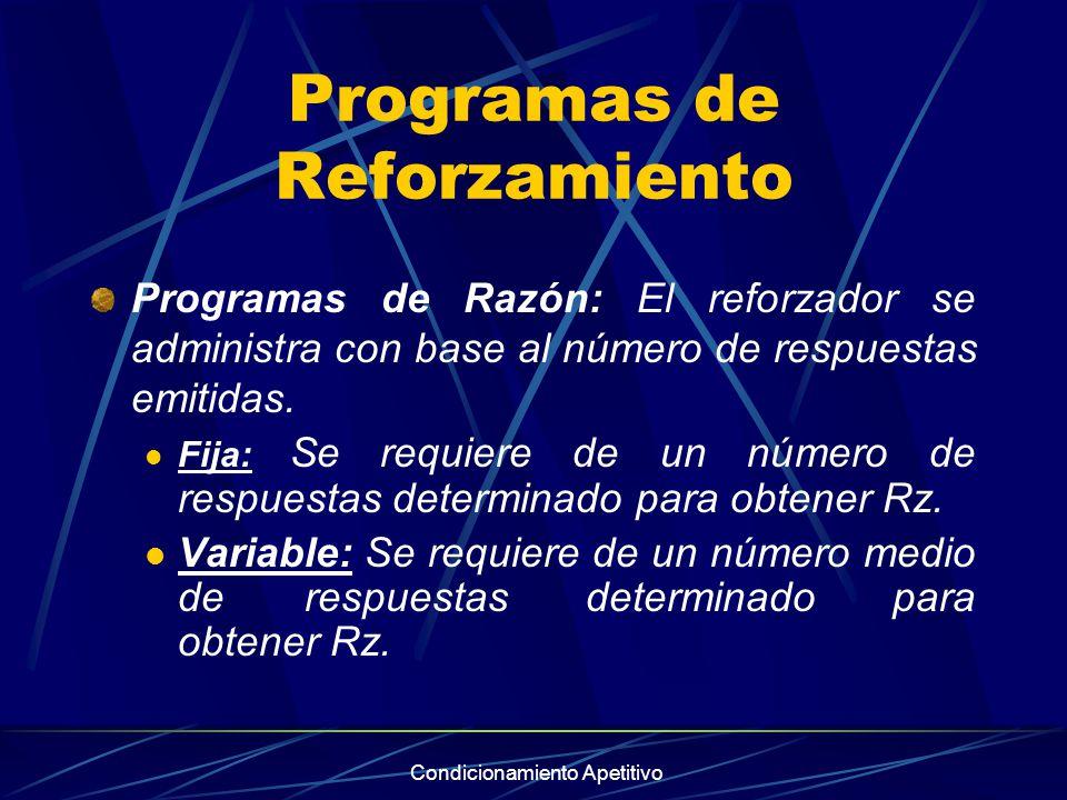 Condicionamiento Apetitivo Programas de Reforzamiento Programas de Razón: El reforzador se administra con base al número de respuestas emitidas. Fija: