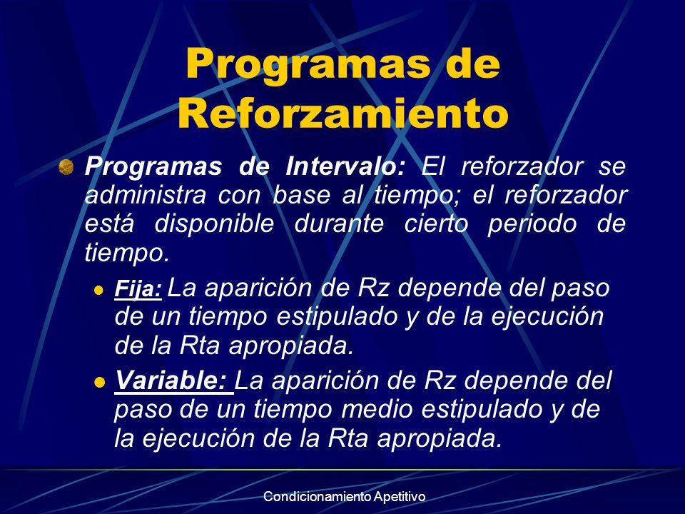 Condicionamiento Apetitivo Programas de Reforzamiento Programas de Intervalo: El reforzador se administra con base al tiempo; el reforzador está dispo
