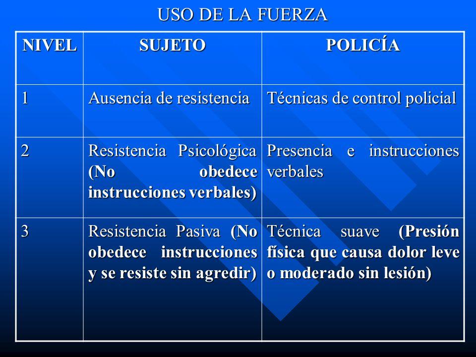 USO DE LA FUERZA NIVELSUJETOPOLICÍA 1 Ausencia de resistencia Técnicas de control policial 2 Resistencia Psicológica (No obedece instrucciones verbale