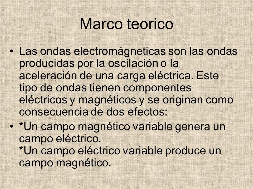 Marco teorico Las ondas electromágneticas son las ondas producidas por la oscilación o la aceleración de una carga eléctrica. Este tipo de ondas tiene