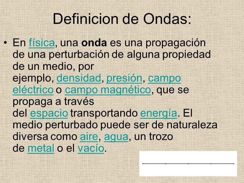 Ondas de Radio Definicion.Las ondas de radio son un tipo de radiación electromagnética.
