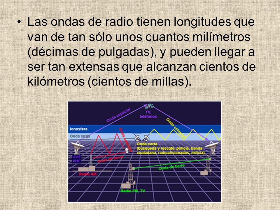 Las ondas de radio tienen longitudes que van de tan sólo unos cuantos milímetros (décimas de pulgadas), y pueden llegar a ser tan extensas que alcanza