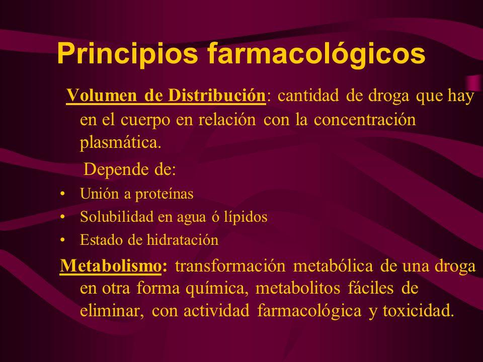 Volumen de Distribución: cantidad de droga que hay en el cuerpo en relación con la concentración plasmática. Depende de: Unión a proteínas Solubilidad