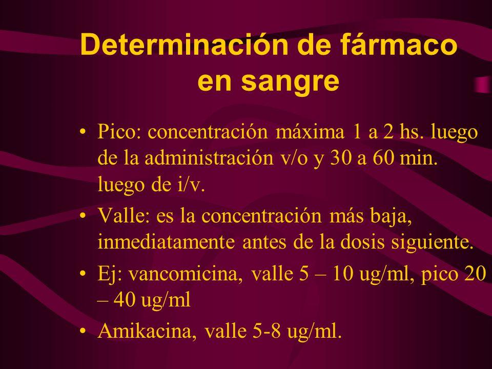 Determinación de fármaco en sangre Pico: concentración máxima 1 a 2 hs. luego de la administración v/o y 30 a 60 min. luego de i/v. Valle: es la conce
