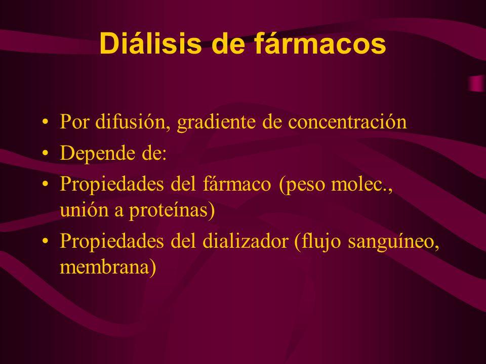 Diálisis de fármacos Por difusión, gradiente de concentración Depende de: Propiedades del fármaco (peso molec., unión a proteínas) Propiedades del dia