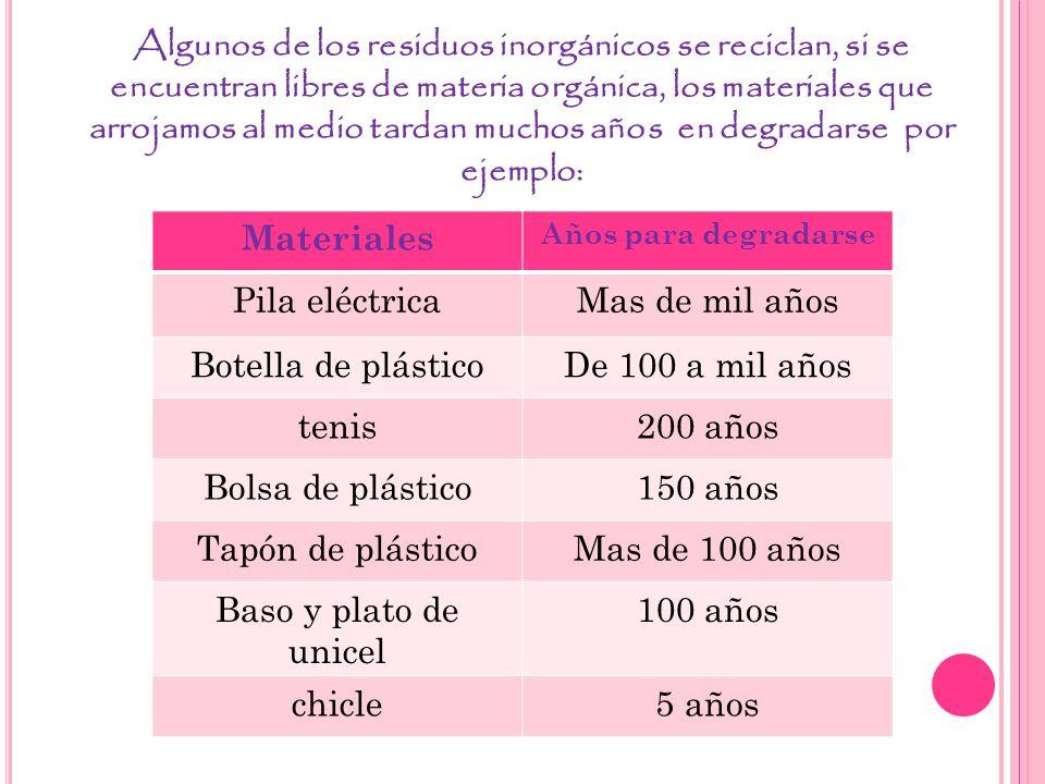 Algunos de los residuos deben separarse de la siguiente manera: Residuos sanitarios: papel higiénico, pañuelos faciales, algodón, panales. Deben coloc