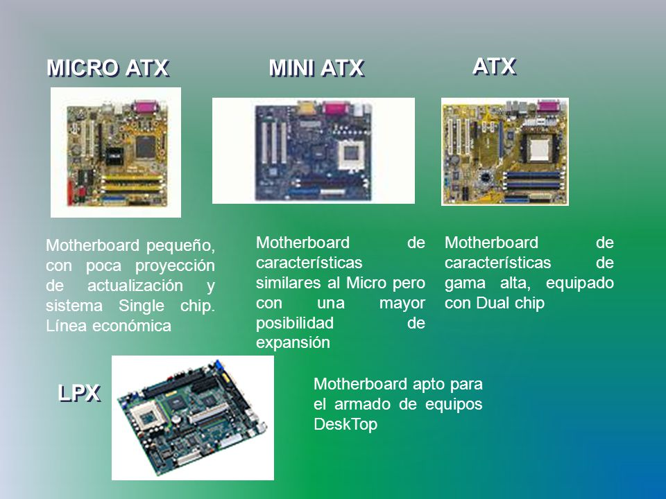MICRO ATX Motherboard pequeño, con poca proyección de actualización y sistema Single chip.
