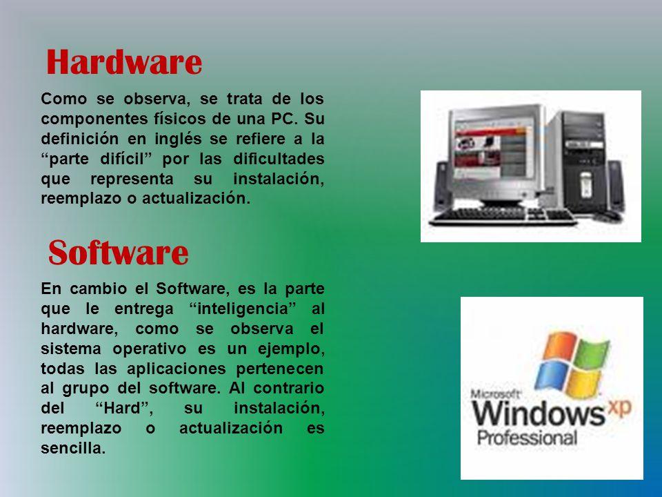 Hardware Como se observa, se trata de los componentes físicos de una PC.