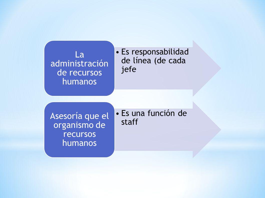 Es responsabilidad de línea (de cada jefe La administración de recursos humanos Es una función de staff Asesoría que el organismo de recursos humanos