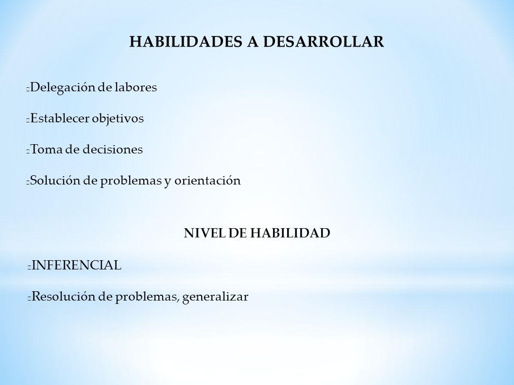 HABILIDADES A DESARROLLAR Delegación de labores Establecer objetivos Toma de decisiones Solución de problemas y orientación NIVEL DE HABILIDAD INFEREN