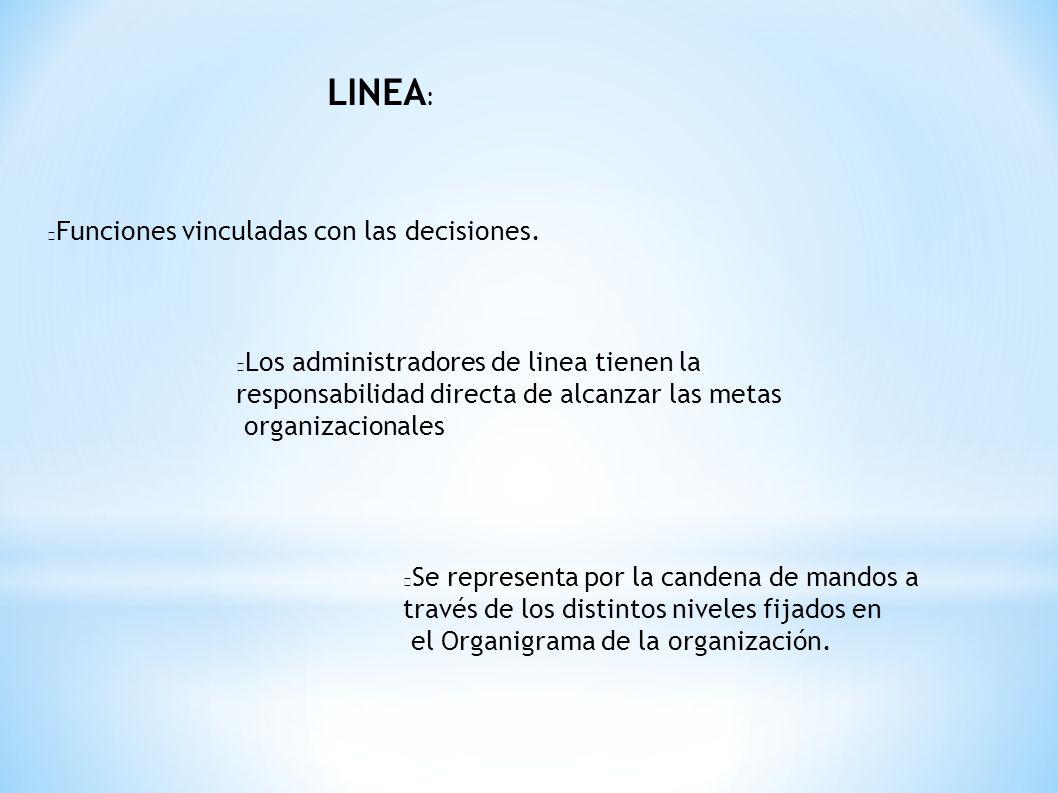 Funciones vinculadas con las decisiones. LINEA : Los administradores de linea tienen la responsabilidad directa de alcanzar las metas organizacionales