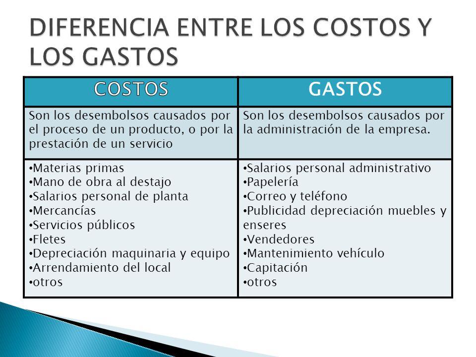 GASTOS Son los desembolsos causados por el proceso de un producto, o por la prestación de un servicio Son los desembolsos causados por la administraci