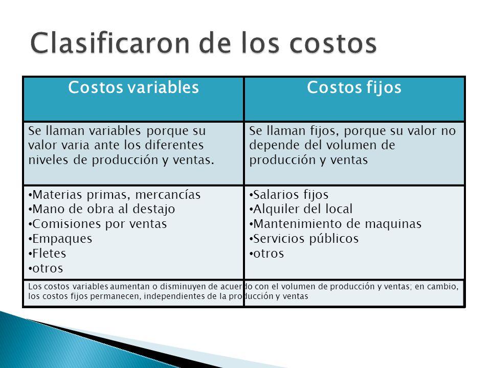Costos variablesCostos fijos Se llaman variables porque su valor varia ante los diferentes niveles de producción y ventas. Se llaman fijos, porque su