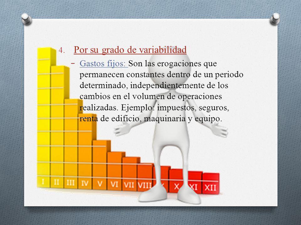 4. Por su grado de variabilidad Gastos fijos: Son las erogaciones que permanecen constantes dentro de un periodo determinado, independientemente de lo