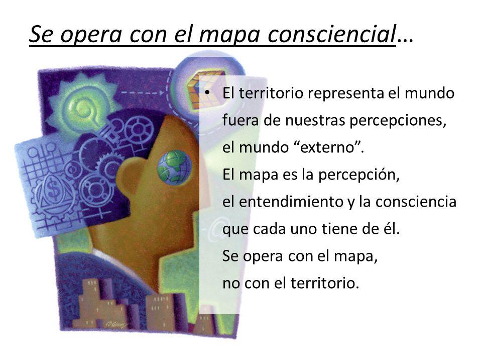 Se opera con el mapa consciencial… El territorio representa el mundo fuera de nuestras percepciones, el mundo externo. El mapa es la percepción, el en