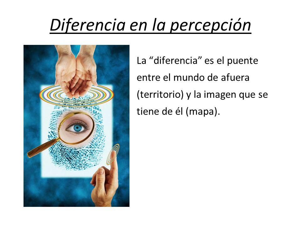 Diferencia en la percepción La diferencia es el puente entre el mundo de afuera (territorio) y la imagen que se tiene de él (mapa).