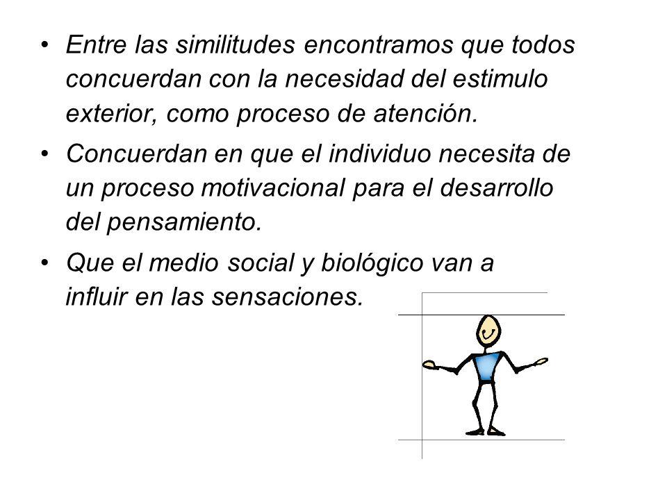 Entre las similitudes encontramos que todos concuerdan con la necesidad del estimulo exterior, como proceso de atención.