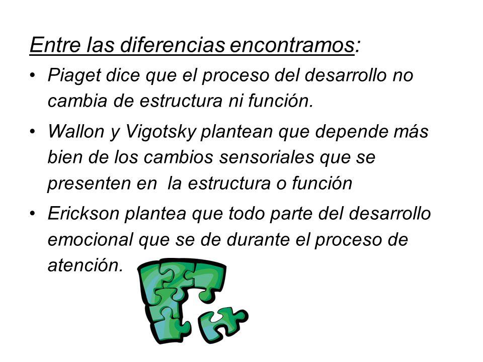 Entre las diferencias encontramos: Piaget dice que el proceso del desarrollo no cambia de estructura ni función. Wallon y Vigotsky plantean que depend