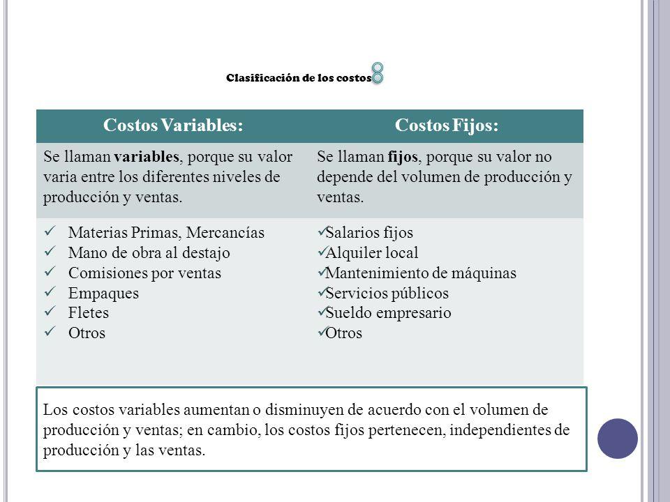 Costos Variables:Costos Fijos: Se llaman variables, porque su valor varia entre los diferentes niveles de producción y ventas. Se llaman fijos, porque