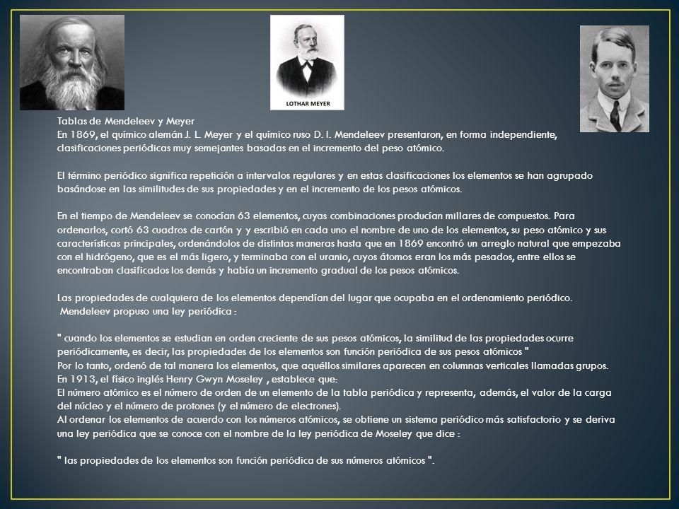 Tablas de Mendeleev y Meyer En 1869, el químico alemán J. L. Meyer y el químico ruso D. I. Mendeleev presentaron, en forma independiente, clasificacio