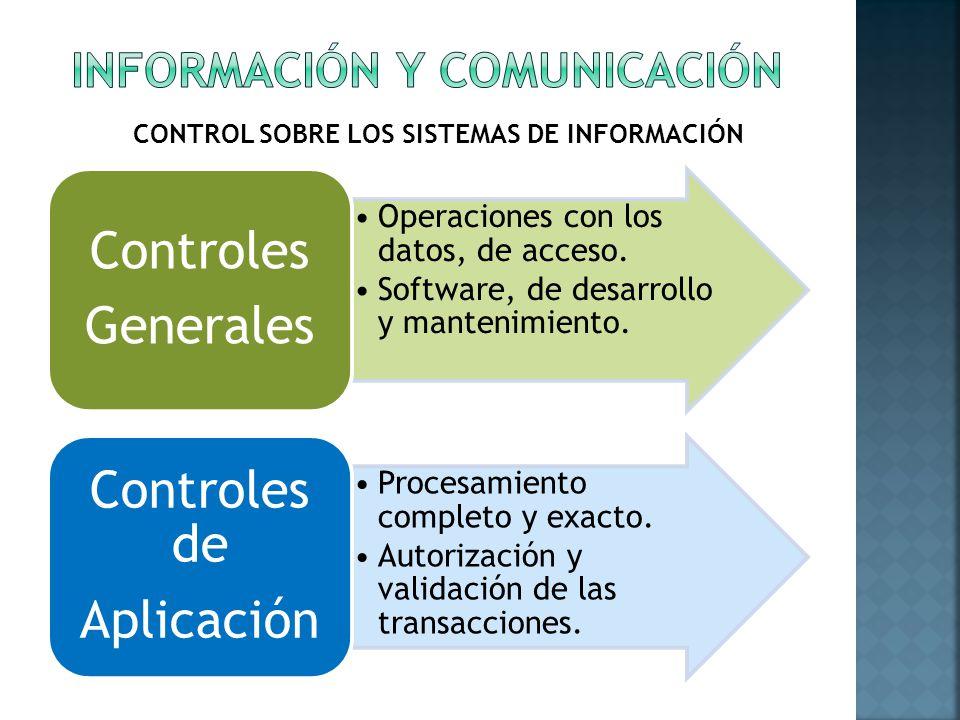 Operaciones con los datos, de acceso. Software, de desarrollo y mantenimiento. Controles Generales Procesamiento completo y exacto. Autorización y val
