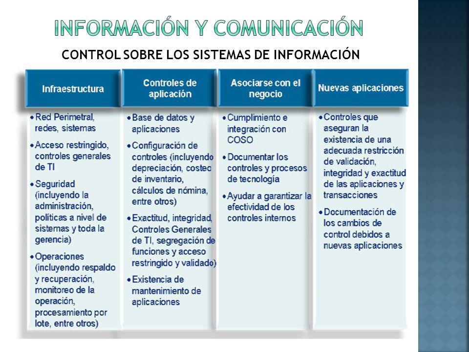 COMUNICACIÓN DE LAS RESPONSABILIDADES DE LOS EMPLEADOS EN CUANTO A CONTROL INTERNO La alta gerencia debe emitir un mensaje claro sobre las responsabilidades de control interno a la gerencia media.