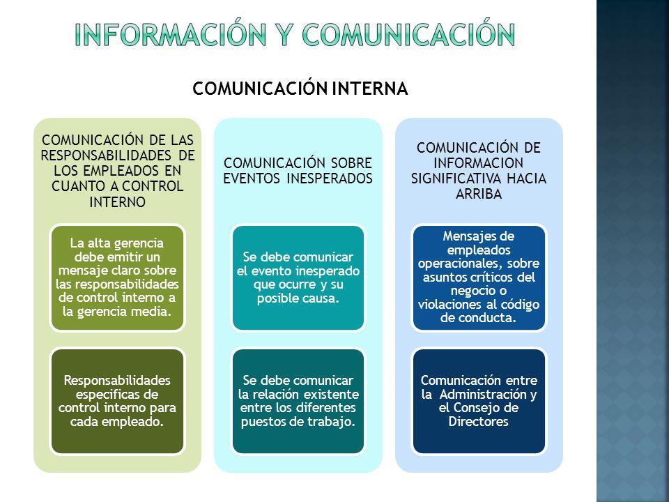 COMUNICACIÓN DE LAS RESPONSABILIDADES DE LOS EMPLEADOS EN CUANTO A CONTROL INTERNO La alta gerencia debe emitir un mensaje claro sobre las responsabil