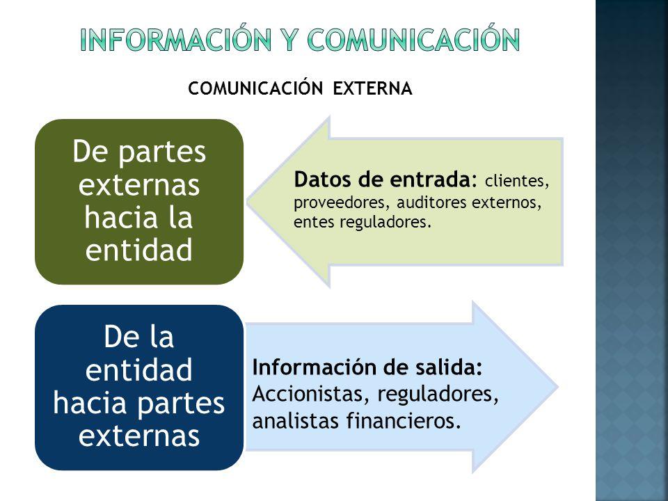 De partes externas hacia la entidad De la entidad hacia partes externas COMUNICACIÓN EXTERNA Datos de entrada: clientes, proveedores, auditores externos, entes reguladores.