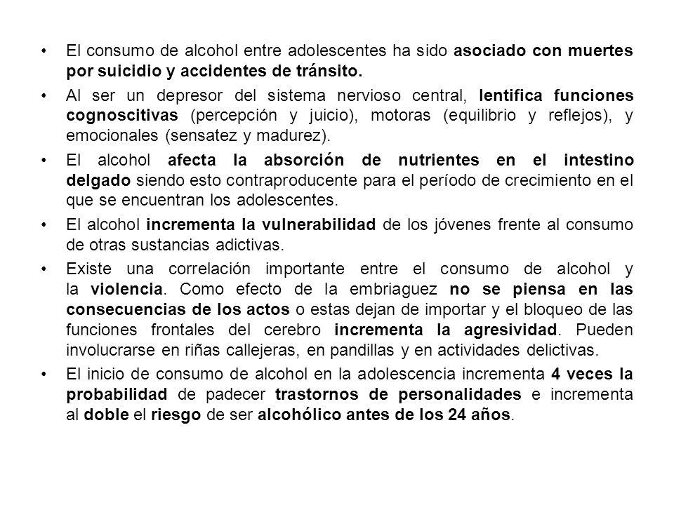¿Que Consecuencias Tiene El Consumo De Alcohol En Los Adolecentes? El alcohol es adictivo para todos y cuando se inicia su consumo antes de los 18 año