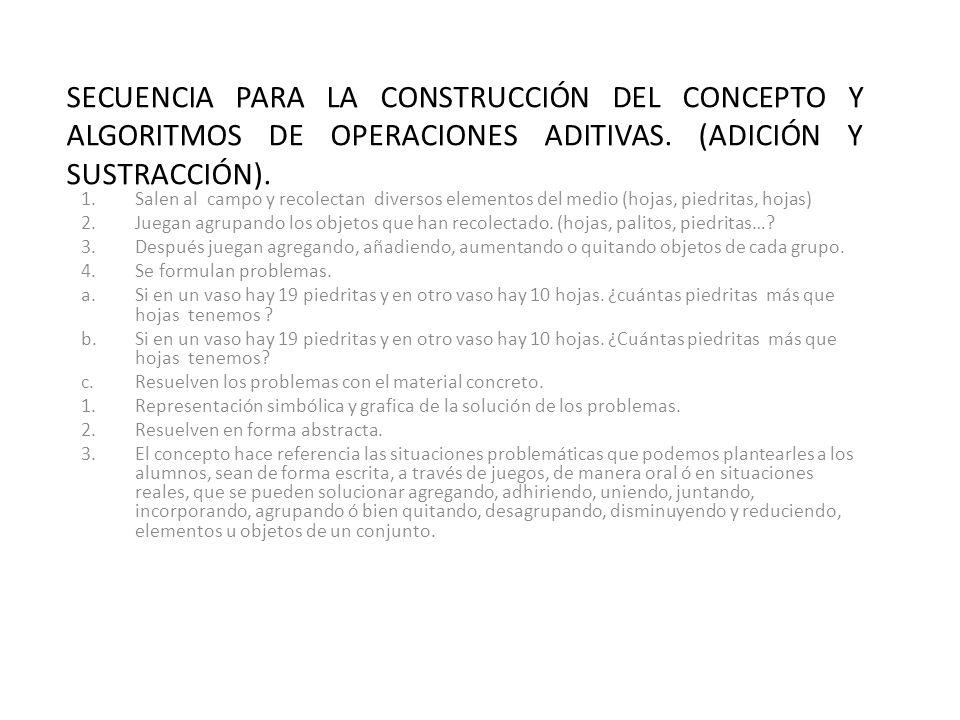 SECUENCIA PARA LA CONSTRUCCIÓN DEL CONCEPTO Y ALGORITMOS DE OPERACIONES ADITIVAS. (ADICIÓN Y SUSTRACCIÓN). 1.Salen al campo y recolectan diversos elem