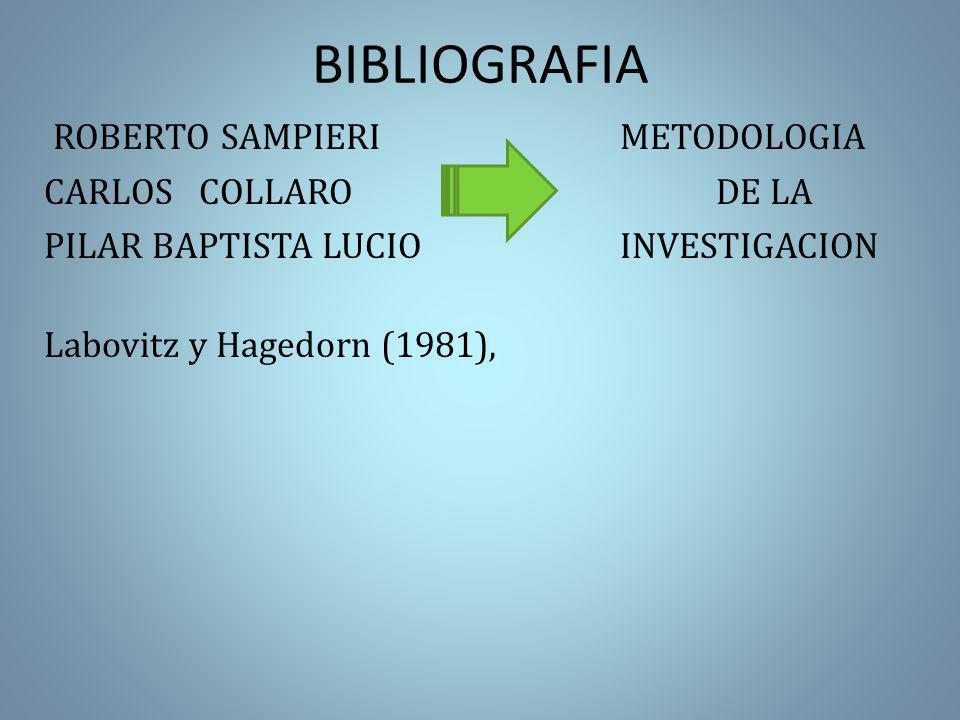 BIBLIOGRAFIA ROBERTO SAMPIERIMETODOLOGIA CARLOS COLLARO DE LA PILAR BAPTISTA LUCIOINVESTIGACION Labovitz y Hagedorn (1981),