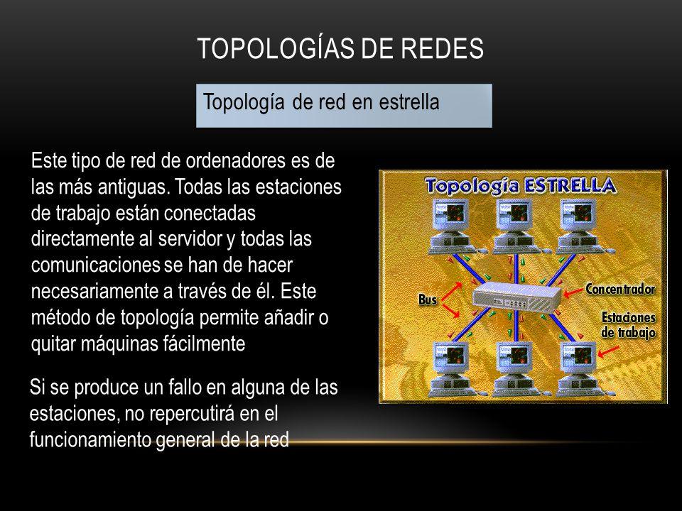 TOPOLOGÍAS DE REDES Topología de red en estrella Este tipo de red de ordenadores es de las más antiguas. Todas las estaciones de trabajo están conecta