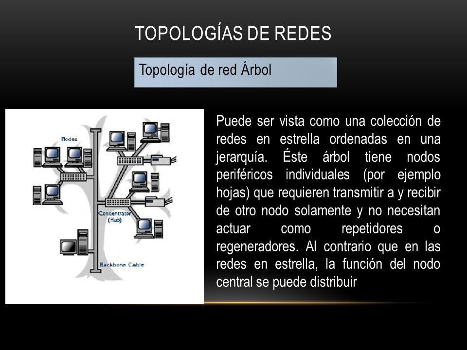 TOPOLOGÍAS DE REDES Topología de red Árbol Puede ser vista como una colección de redes en estrella ordenadas en una jerarquía. Éste árbol tiene nodos