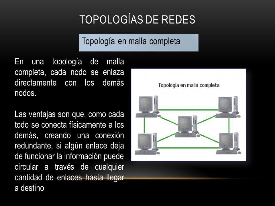 TOPOLOGÍAS DE REDES Topología en malla completa En una topología de malla completa, cada nodo se enlaza directamente con los demás nodos. Las ventajas