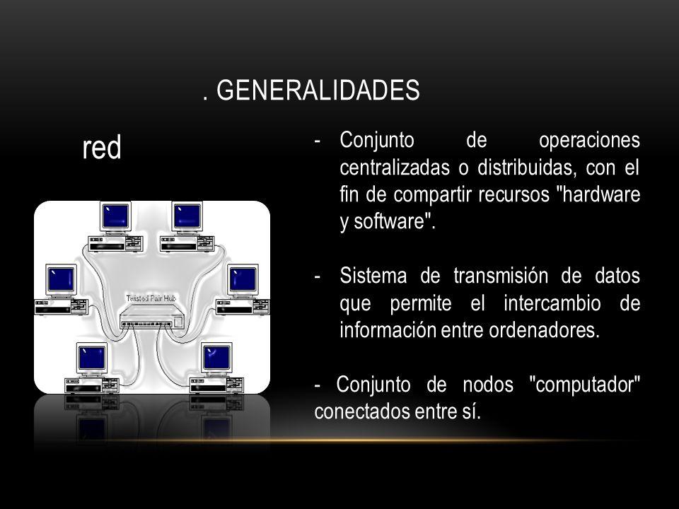 . GENERALIDADES red -Conjunto de operaciones centralizadas o distribuidas, con el fin de compartir recursos