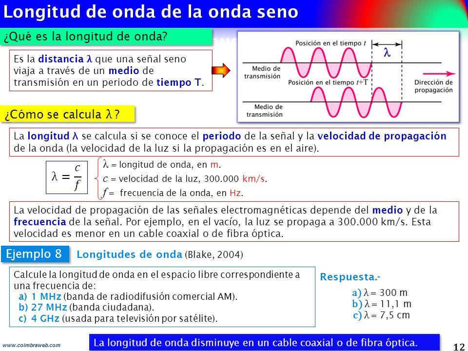 12 www.coimbraweb.com ¿Qué es la longitud de onda? La longitud de onda disminuye en un cable coaxial o de fibra óptica. La longitud λ se calcula si se