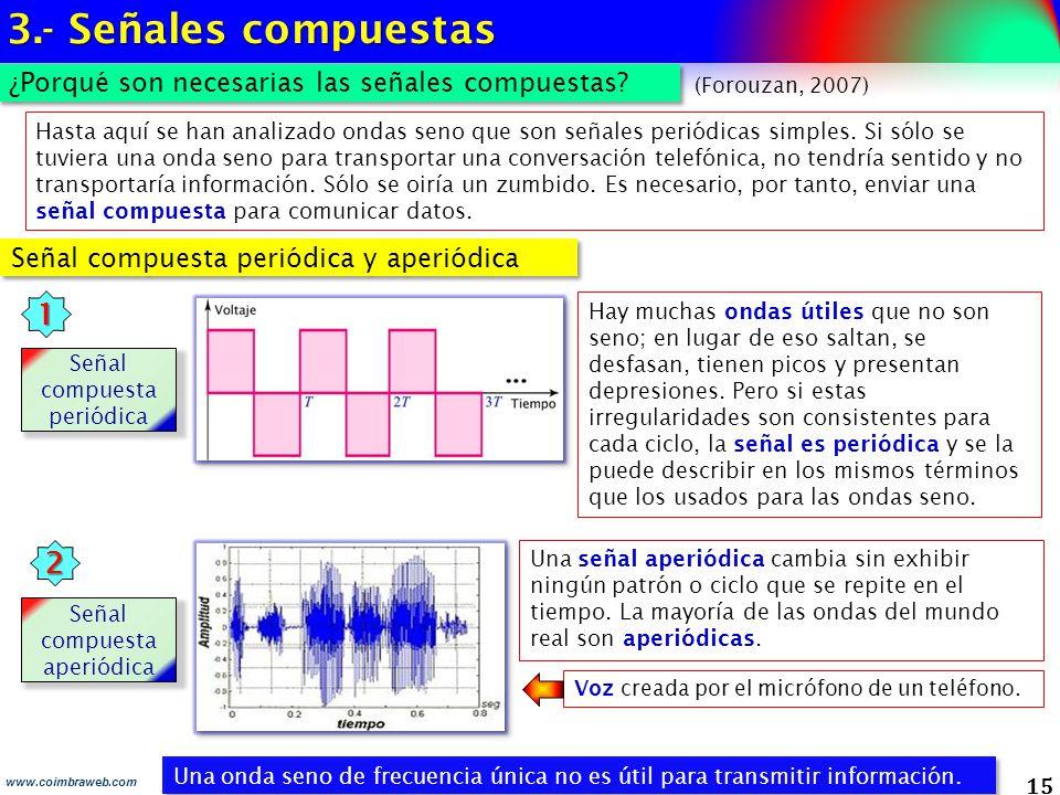 15 www.coimbraweb.com ¿Porqué son necesarias las señales compuestas? Una onda seno de frecuencia única no es útil para transmitir información. Hasta a